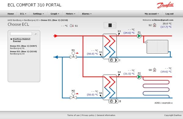 Danfoss ECL 310 Portal valdiklio shema