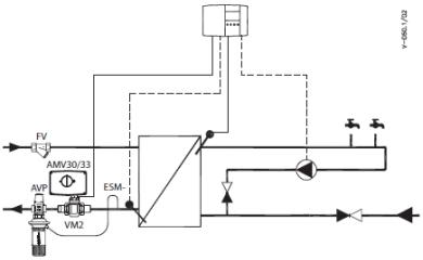 Danfoss VM2 dvieigis vožtuvas karšto vandens ruošimui