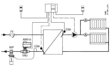 Danfoss VM2 dvieigis vožtuvas šildymui