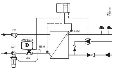 Danfoss VS2 dvieigis vožtuvas karšto vandens ruošimui
