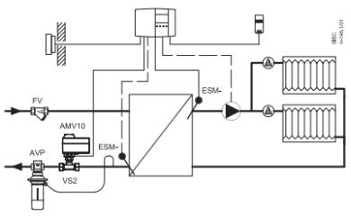 Danfoss VS2 dvieigis vožtuvas šildymui