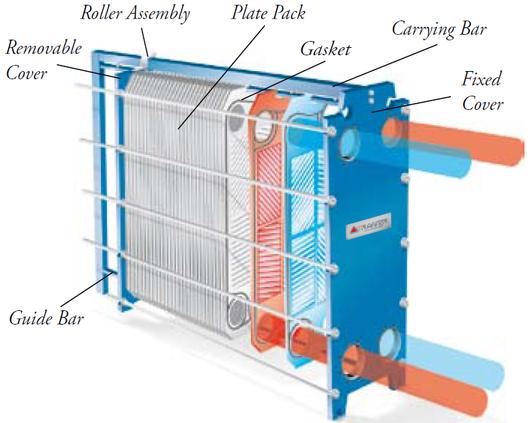 MCD PHE gaskets plokštelinis šilumokaitis