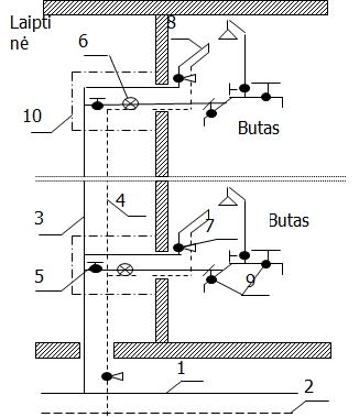 Karšto vandens tiekimo sistemos schema