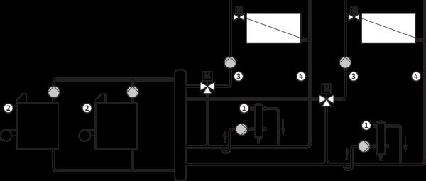 Wilo-SiClean instaliavimo schema