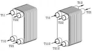 Danfoss XB lituotų plokštelinių šilumokaičių jungtys